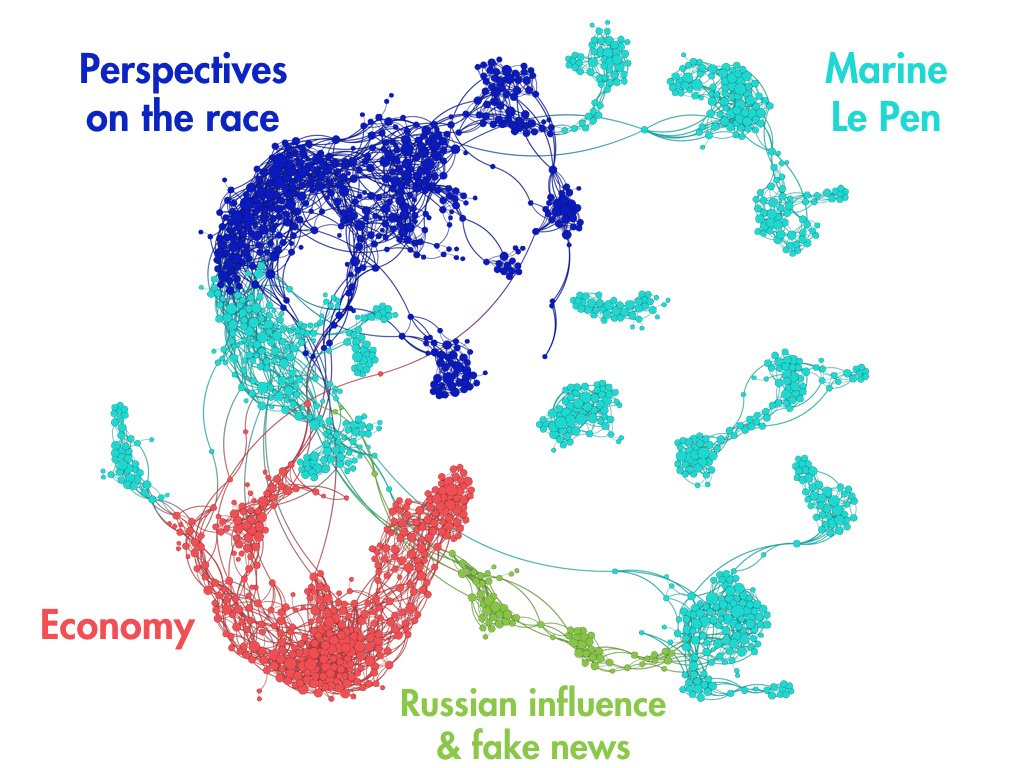 What the French election means for business  http:// quid.fyi/2q0iKoI  &nbsp;   by @Quid #FPE2017 #Presidentielle <br>http://pic.twitter.com/3H9xMi6Dpg