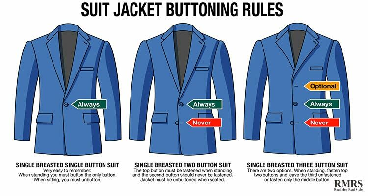 Suit Buttoning Rules For Men | Right Vs Wrong Way To Button Your Blazer  http:// bit.ly/2ruIpqd  &nbsp;   #menswear #mensfashion #mensstyle <br>http://pic.twitter.com/YDIoW5H13i