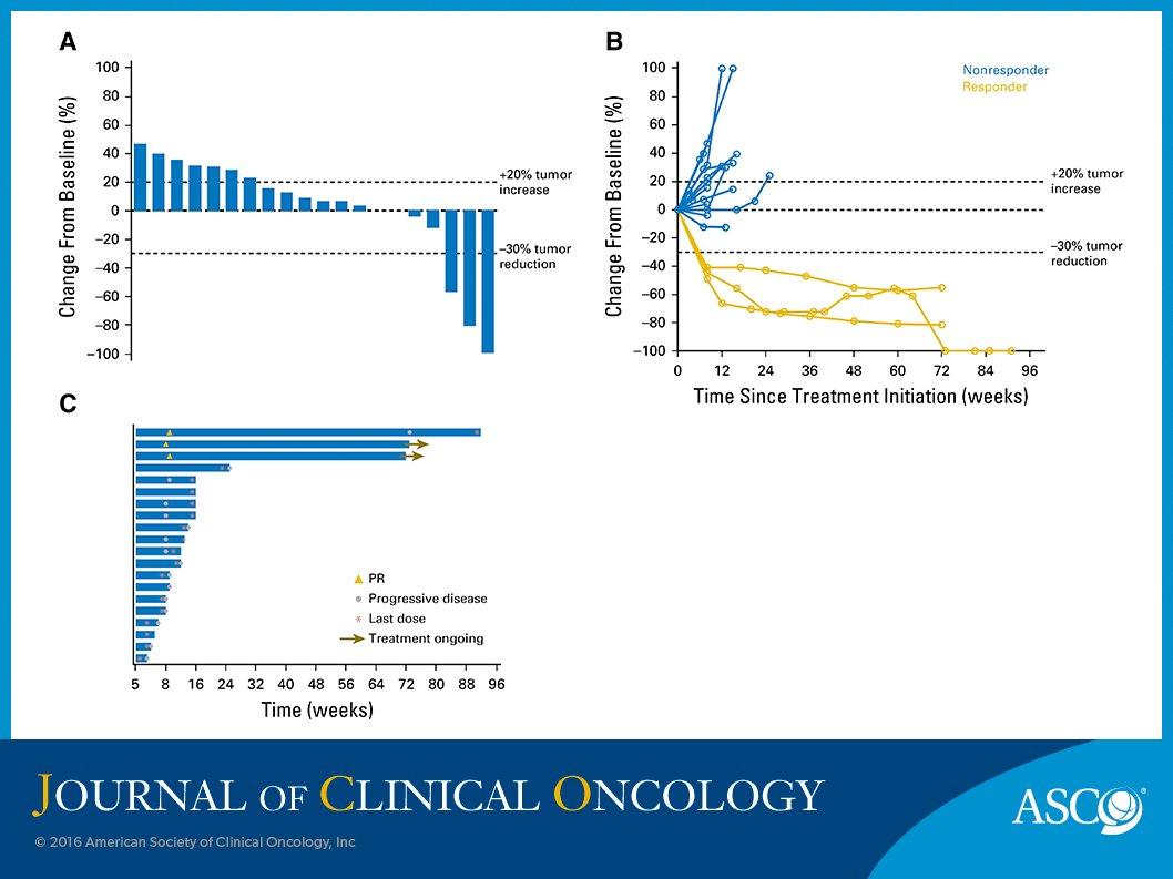 Endometrial cancer pembrolizumab - consilier-dezvoltare-personala.ro - Endometrial cancer immunotherapy