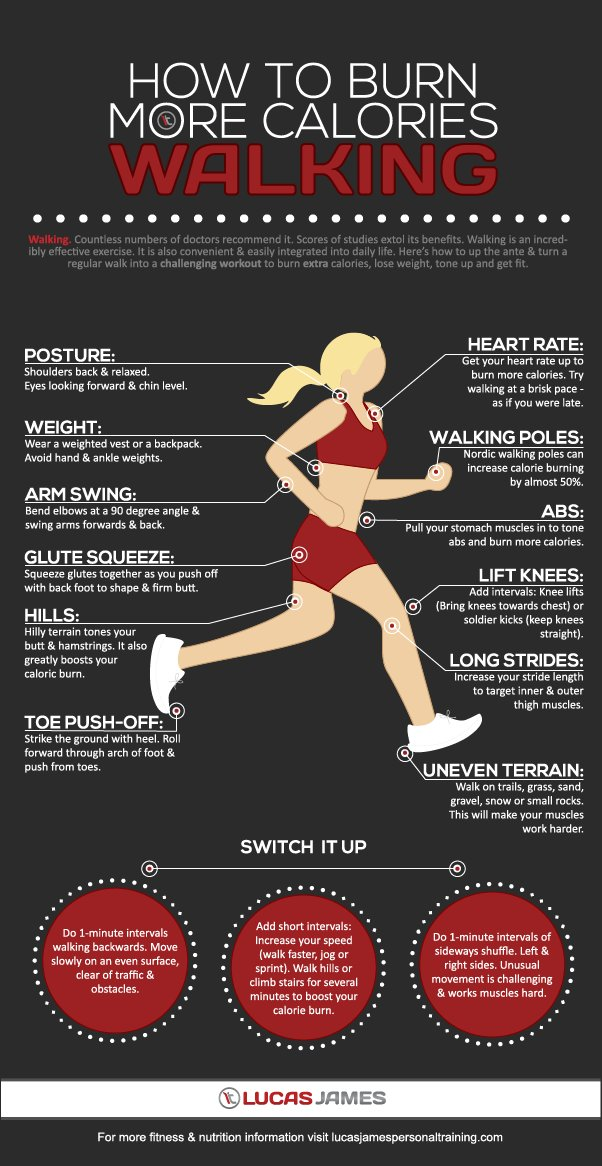 How to burn more calories by walking? #fitness #sport #health #workout #exercise #weight #weightloss #metabolism #nutrition #diet #fatburn<br>http://pic.twitter.com/t4ZU4g73Bm