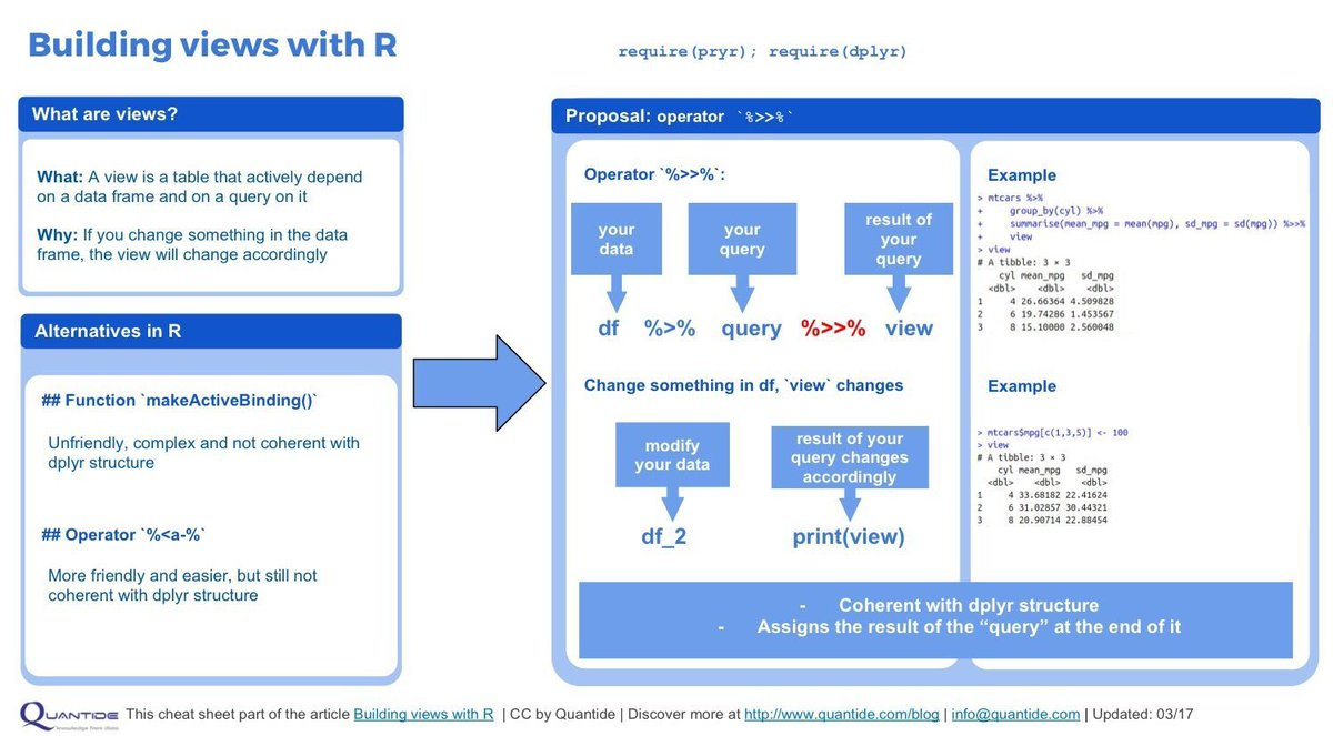 Cheat sheet, &amp; walk-through: &quot;Building views with R&quot; by @andi_staub  http:// buff.ly/2s6DVmz  &nbsp;   #rstats <br>http://pic.twitter.com/VEn8bB9q67