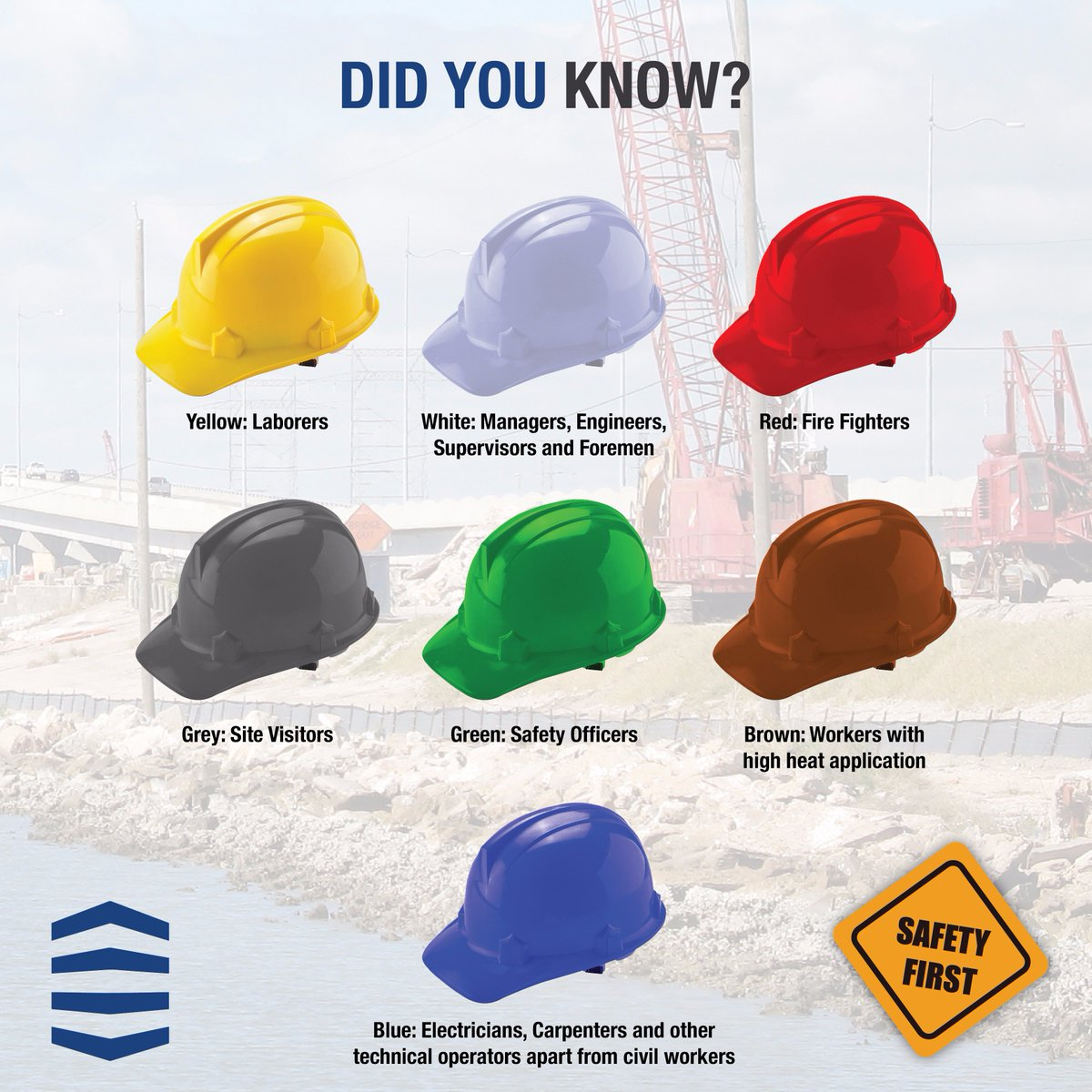 Acts On Twitter Did You Know Helmets Color Code Engineering