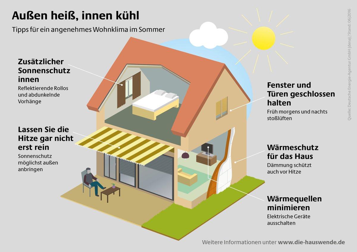 Beste Haus Halten Verdrahtung Bilder - Elektrische Schaltplan-Ideen ...