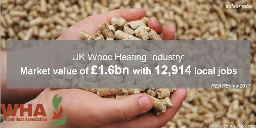 Wood heating means local #cleanjobs and added value to UK plc!