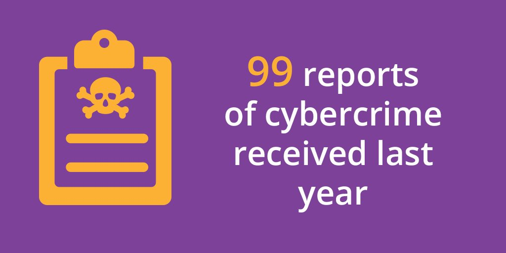 75% of cybercrime reports to us involve email fraud #RiskOutlook #cybersecurity #cybercrime https://t.co/xwtggFEUML https://t.co/IXyP3u4K7t
