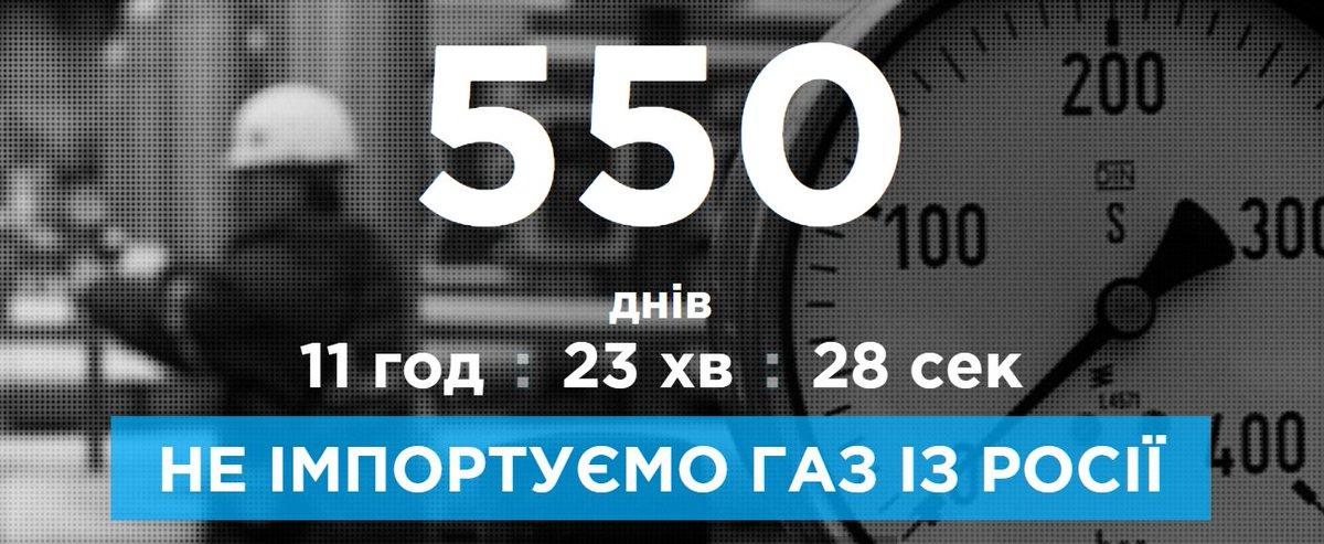 """Коммерческий директор """"Нафтогаза"""" Витренко о решении Стокгольмского арбитража: """"Суд полностью удовлетворил наиболее важное наше требование"""" - Цензор.НЕТ 5443"""