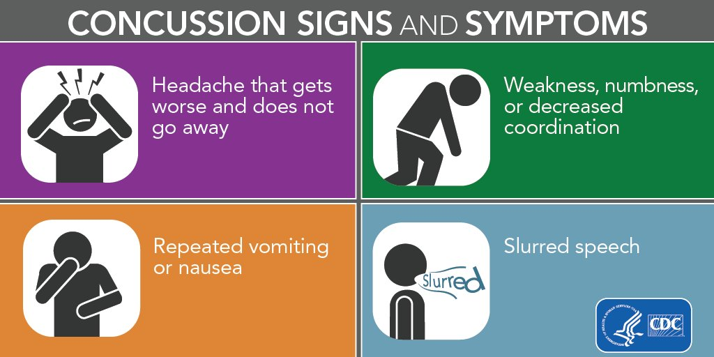 These are signs and symptoms of a #concussion. Detect them early for effective treatment: https://t.co/kuX1y9DSG2 https://t.co/yxsqOGPJFc