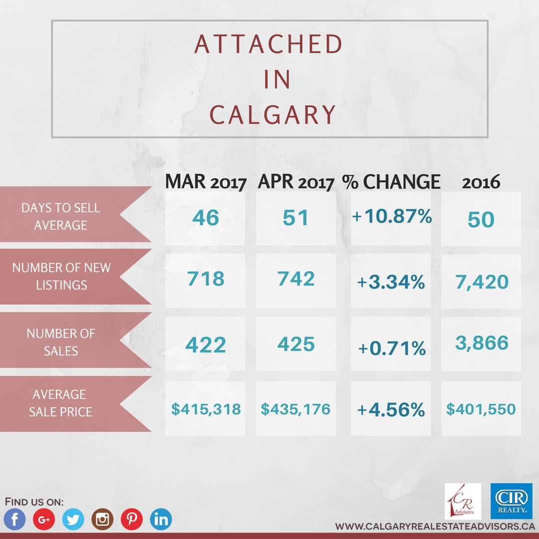 420 pripojiť Calgary krv typu o datovania