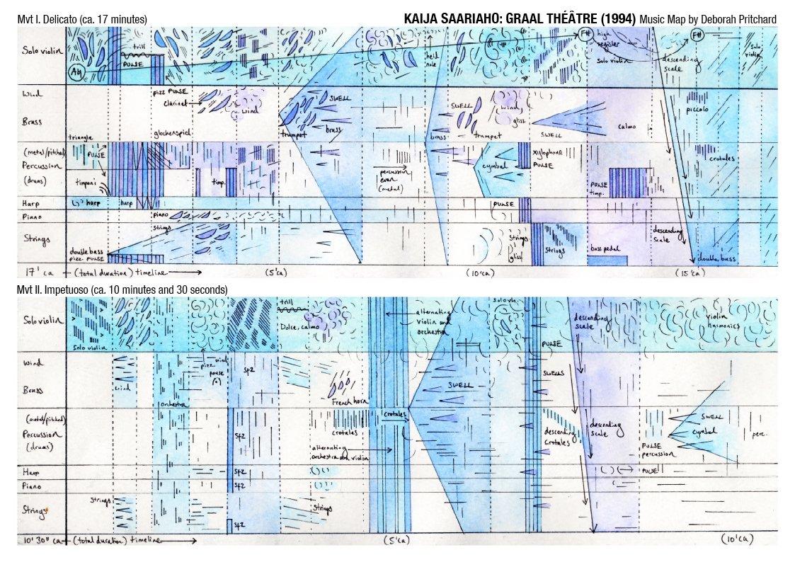 download sieve methods 1996