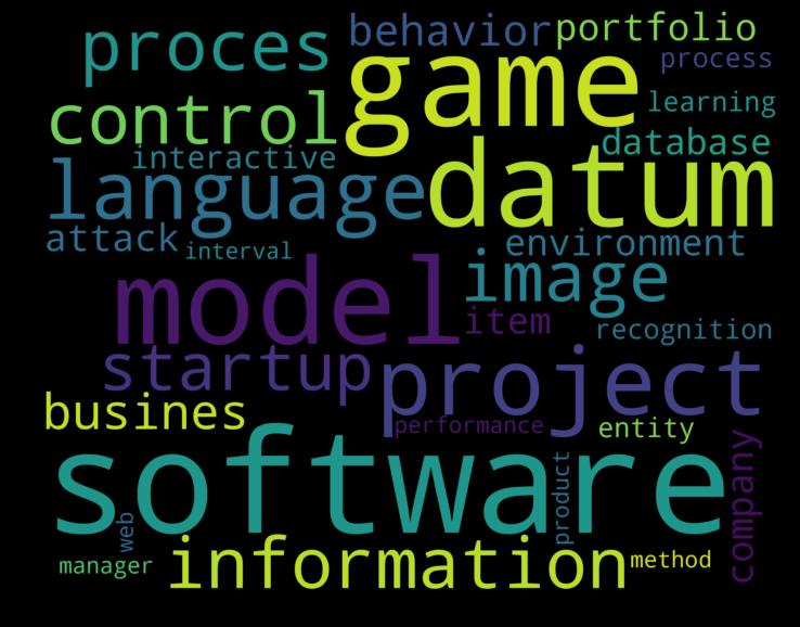 natural language processing thesis