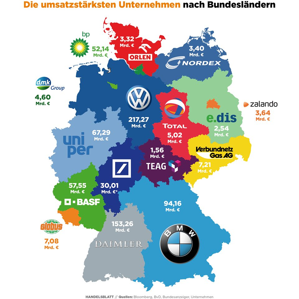 Show Map Of Germany.Simon Kuestenmacher On Twitter Map Shows Company With The Highest