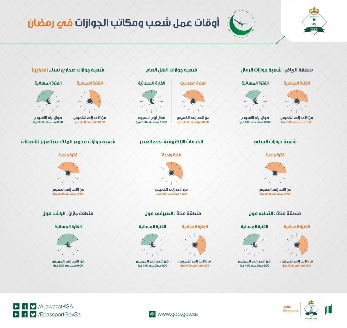 الجوازات السعودية Twitter પર أوقات عمل شعب ومكاتب الجوازات خلال في شهر رمضان المبارك