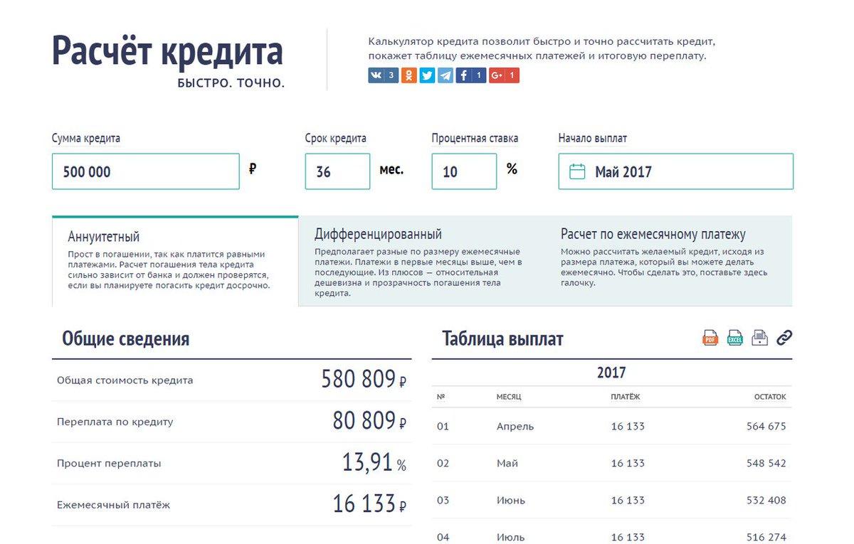 ипотека дифференц платеж якутск июнь 2017 важен размер термобелья