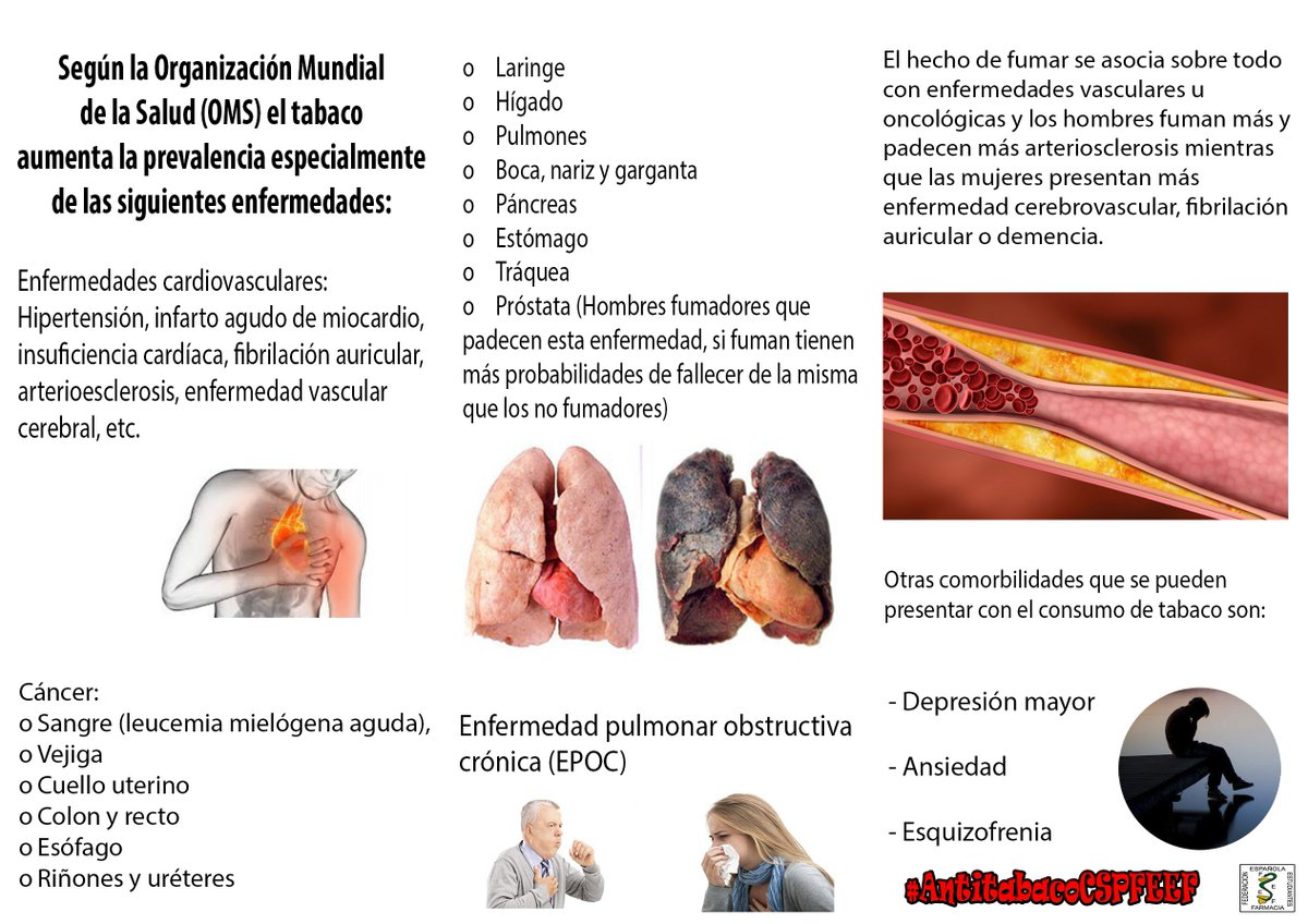 fumar puede irritar la próstata