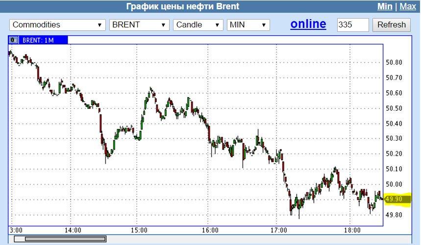 """Зеркаль о решении Стокгольмского арбитража по делу """"Нафтогаз"""" - """"Газпром"""": """"Это однозначно победа. Евроинтеграция в силе"""" - Цензор.НЕТ 617"""