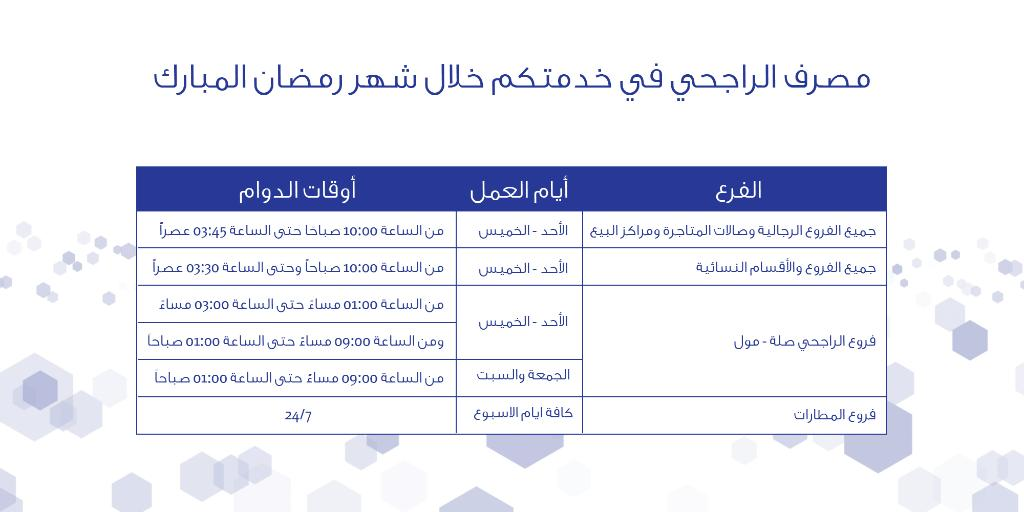 مصرف الراجحي Ar Twitter اوقات عمل الفروع خلال شهر رمضان لمزيد من التفاصيل Https T Co L1wmvdcodw