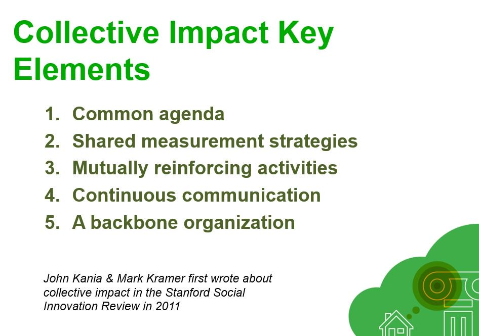 Donovan: #collectiveimpact framework can be effective in increasing arts ed in rural areas https://t.co/Nz1X1ElEit
