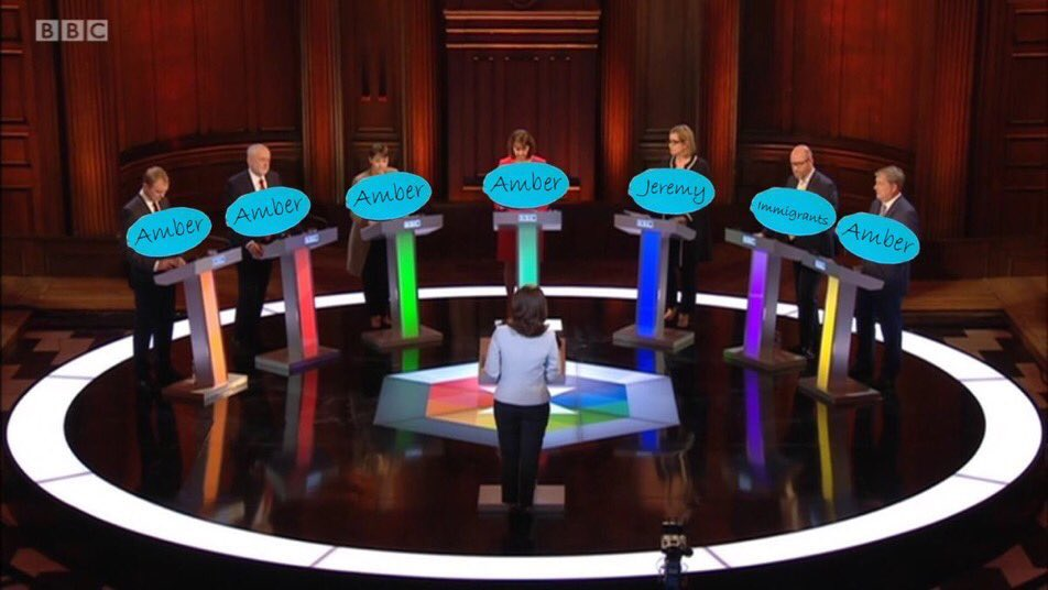 Anyone who missed the final result of tonight's debate here it is!! #BBCDebate https://t.co/pcAI5kptvI