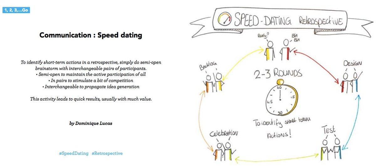 datingside for ektepar i Sør-Afrika