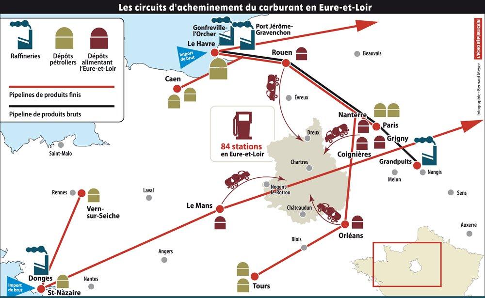 #Infographie Comment l&#39;#EureetLoir s&#39;approvisionne en #carburant ?  http://www. lechorepublicain.fr/dossier/hashta g/penuriecarburant.html &nbsp; …  #Essence #Diesel #Pétrole  @lecho_fr #Chartres<br>http://pic.twitter.com/O835WZlIcR