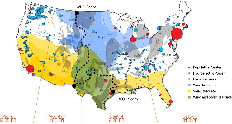 Western Area Power on Twitter New Study See how our DC ties could
