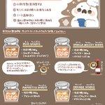 紅茶に!コーヒーに!ホッと一息つけるKANDISのレシピをまとめました!٩( OO )۶ …oO((…