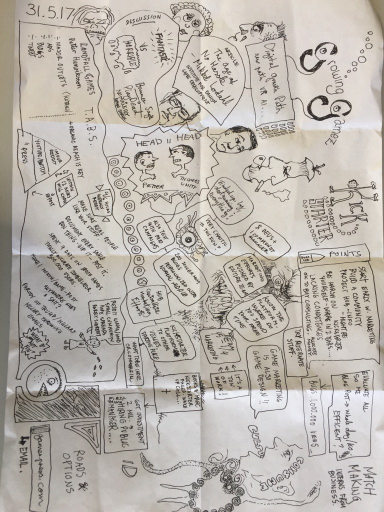 Our notes from Growing Games yesterday - thanks for an awesome day! #dkgame #growinggames #interactivedenmark https://t.co/THSQXuXx9n