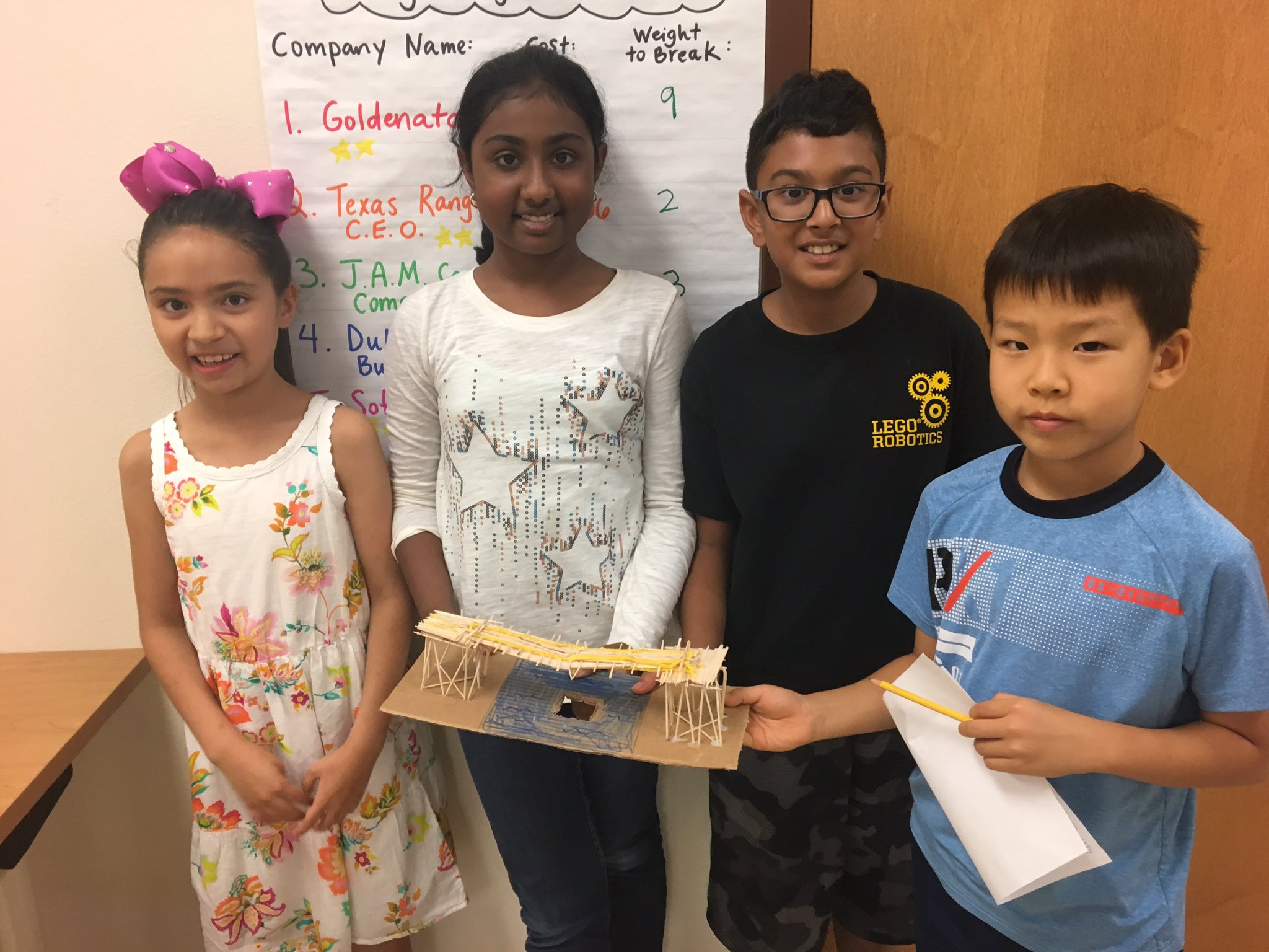 These kids got second out of three classes for having their bridge hold the most weight! It held 23 lbs! #STEMchallenge @ElsaEngRRISD https://t.co/KdPCttQvQB