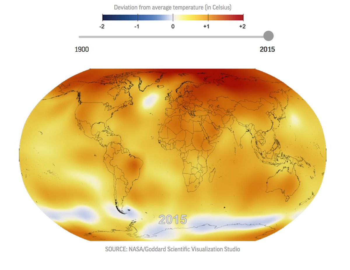 Rising global temperatures have had a huge effect on sea ice levels over the past few decades. https://t.co/Th0wUmhoWk