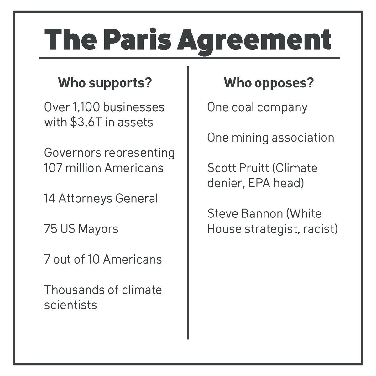 CALL: Tell your senator to stop Trump's #ParisAgreement withdrawal and safeguard a future for our kids. 844-330-9833 https://t.co/oD5uKXI76H