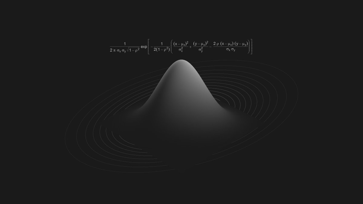 Code to generate wallpaper (bivariate normal distribution)