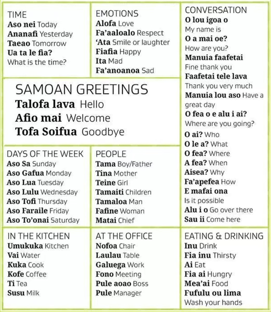 Auckland dhb on twitter talofa lava its samoanlanguageweek auckland dhb on twitter talofa lava its samoanlanguageweek try giving some smoan phrases a go over the long weekend m4hsunfo