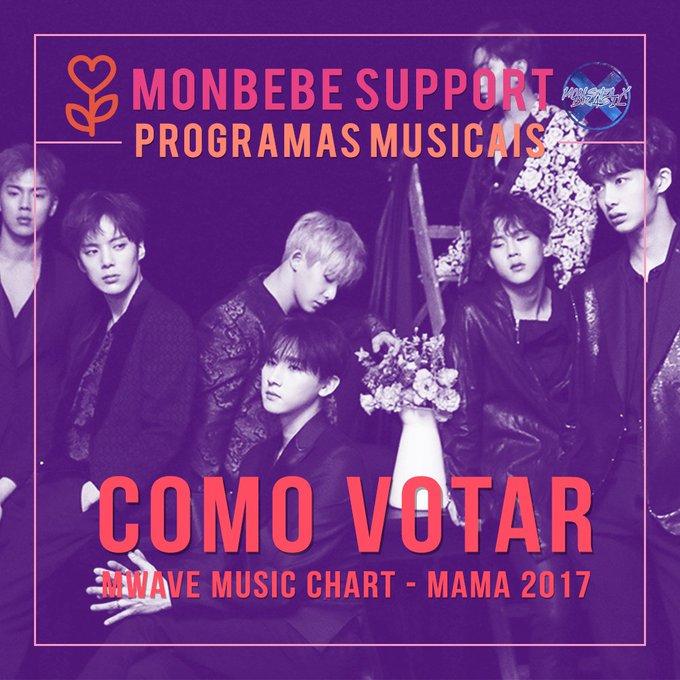 [#TUTORIAL] Votação Mwave Music Chart