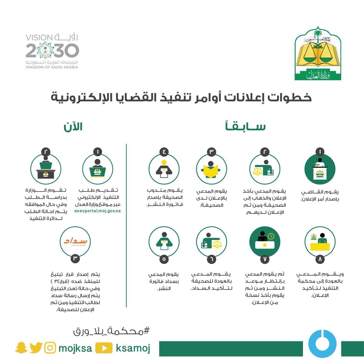 وزارة العدل On Twitter فيديو عبر خطوات ميس رة يمكنك الاستفادة من خدمة إعلانات أوامر التنفيذ الكترونيا محكمة بلا ورق
