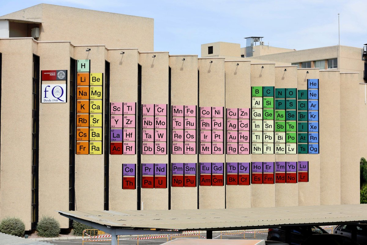 Iupac On Twitter A World Record For The Iupac Periodic Table Of