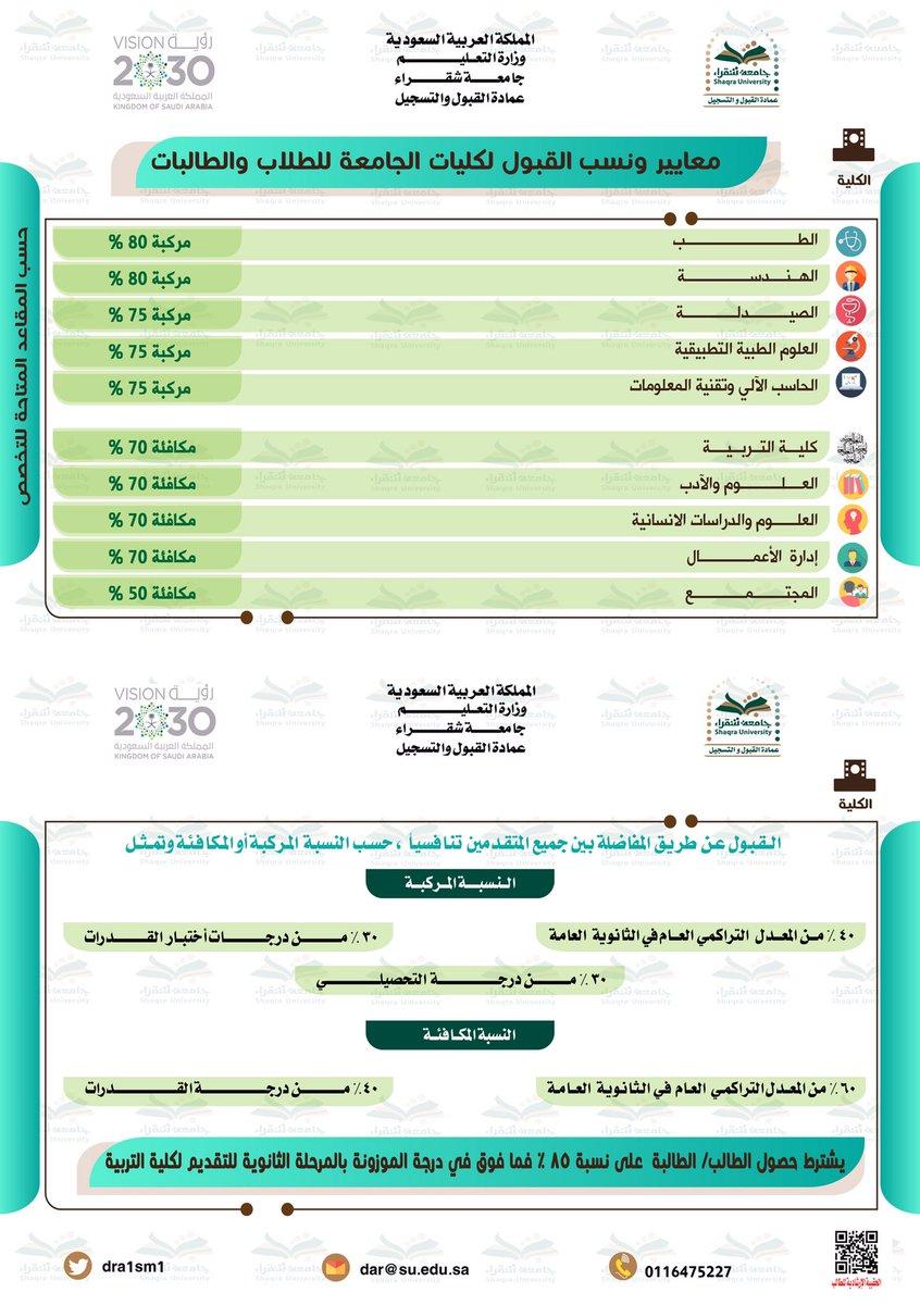 جامعة شقراء القبول والتسجيل