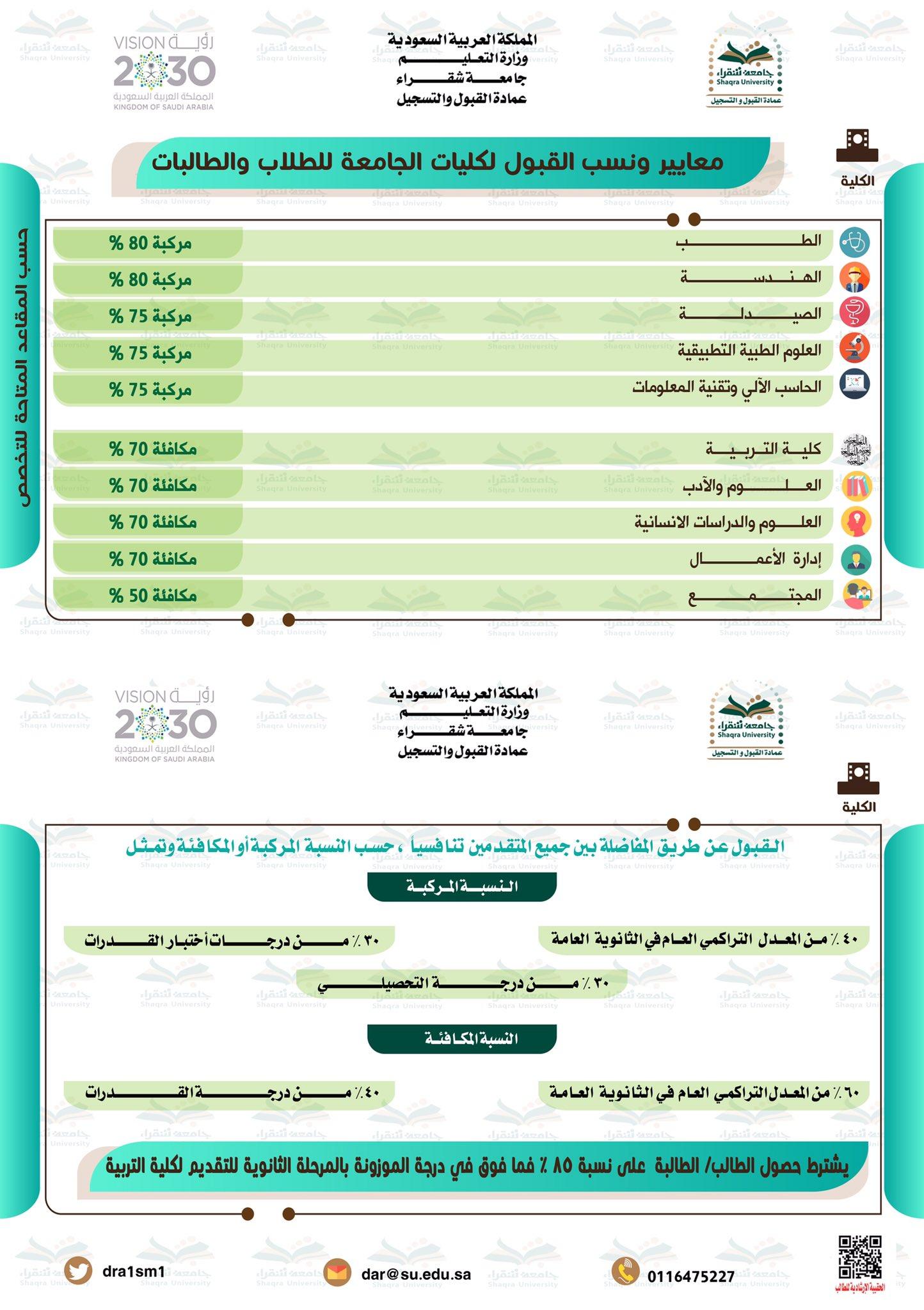 جـامعة شقراء Auf Twitter معايير ونسب القبول في كليات جامعة شقراء