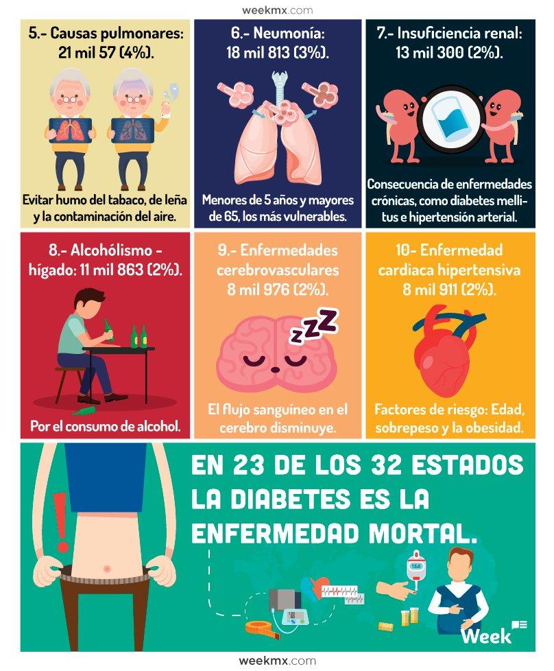 Hipertensión pulmonar y riñones