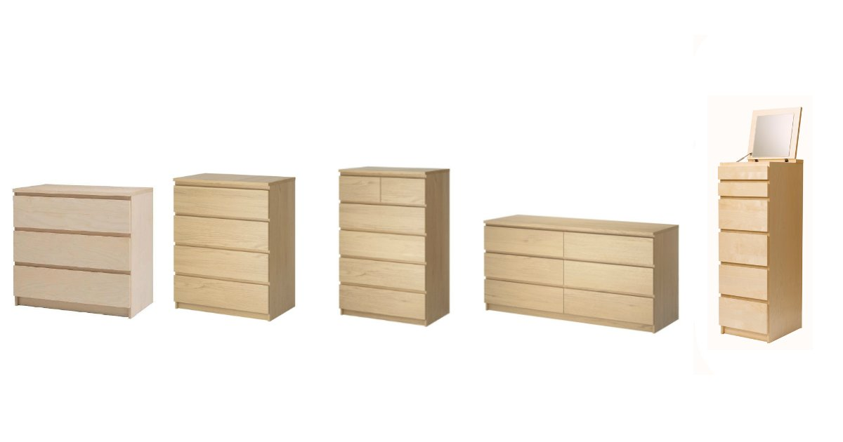 Ikea Usa On Twitter Act Now Those W Recalled Chests Get Refund Free Pick Up Or Anchoring Kit Install Https T Co Xakjzjdh0a