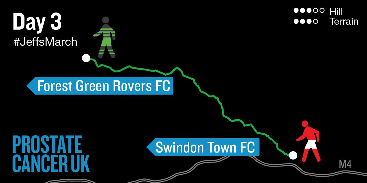 #JeffsMarch Day 3 underway! @Official_STFC ➡ @FGRFC_Official.  Get updates @ProstateUK & https://t.co/83tp1D1i4g. https://t.co/AWoUWkrSGy