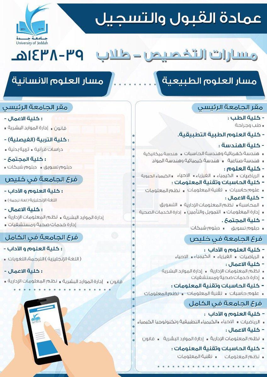 جامعة جدة V Twitter الكليات والاقسام العلمية المتاحة لطلاب