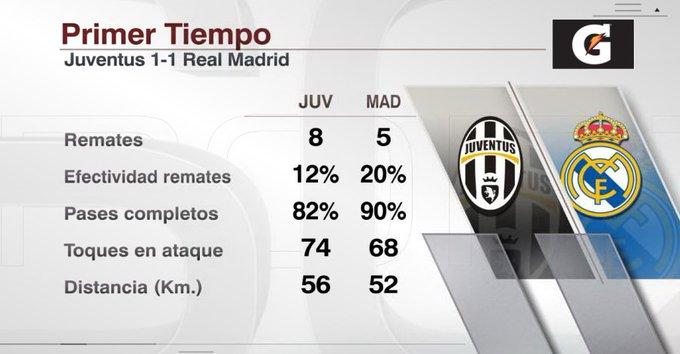 Juventus- Real Madrid - Página 4 DBa8a4pUMAAVcg9