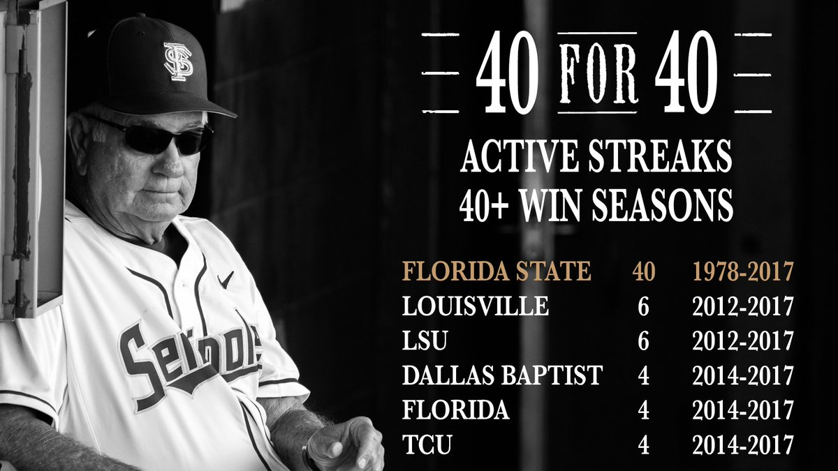 40 straight seasons with 40 wins.   #Noles https://t.co/86ePvdVgqR
