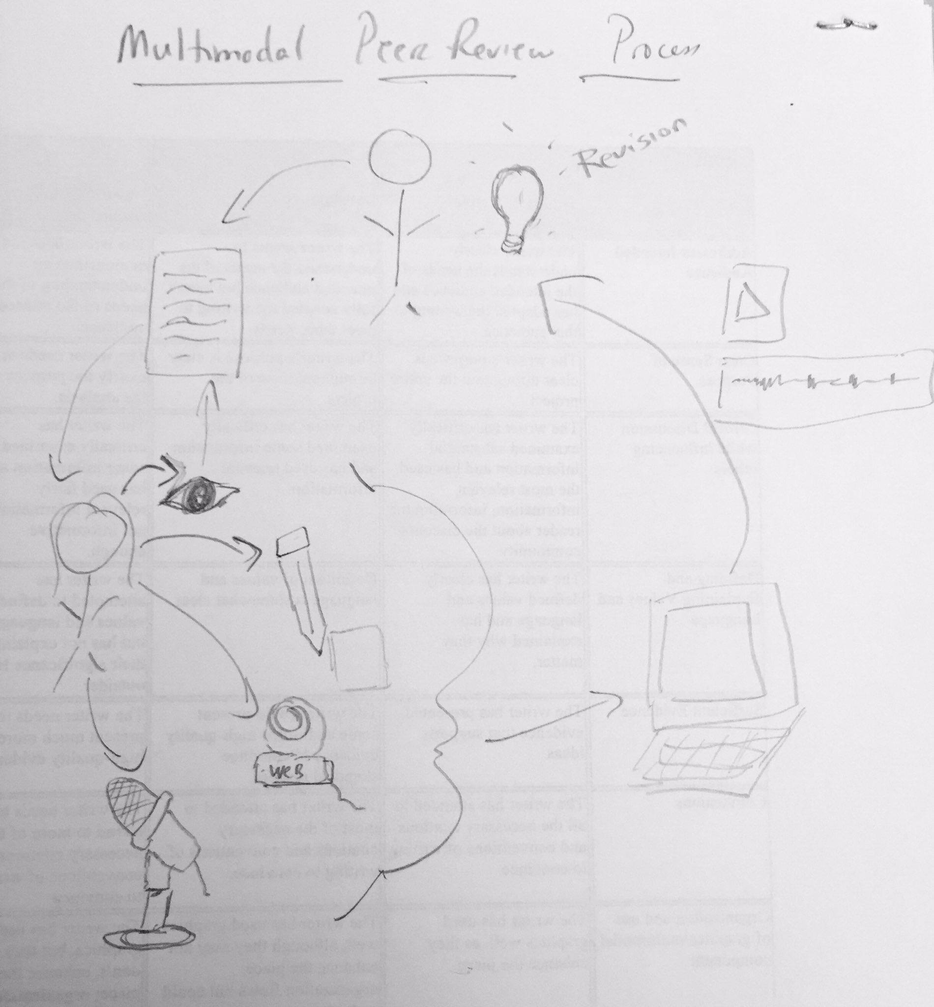 My notes for @collin_bjork #cwcon #f9 https://t.co/rrsJYMzxHU