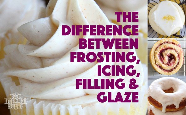 Dessert Toppings: Frosting, Icing, Filling & Glaze