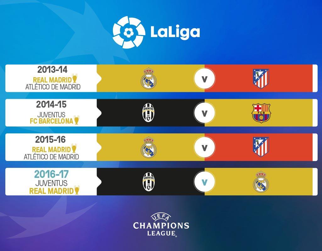 La Liga presenta el balón oficial de la temporada 2018   ⋆ GOL ... 0436f06966b05