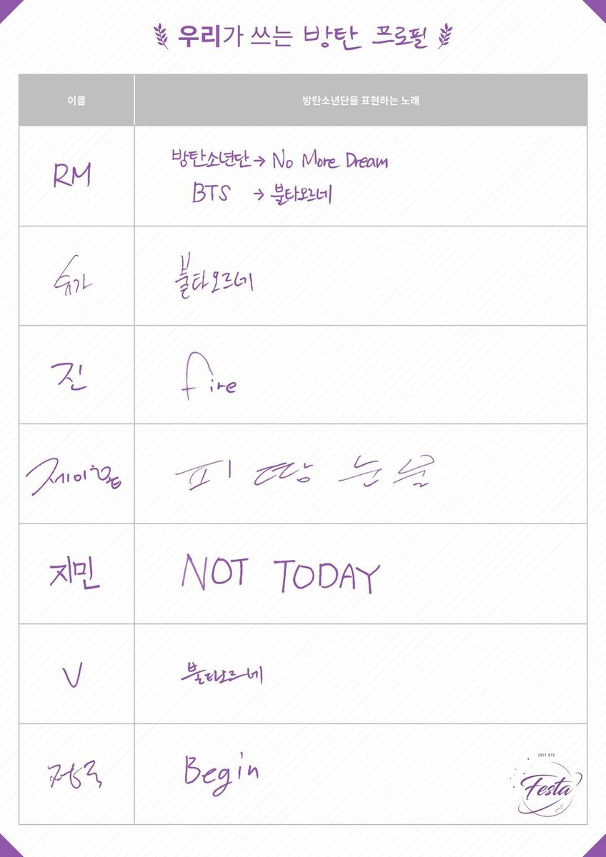 Taehyung Pics On Twitter Song That Represents Bts Rm No