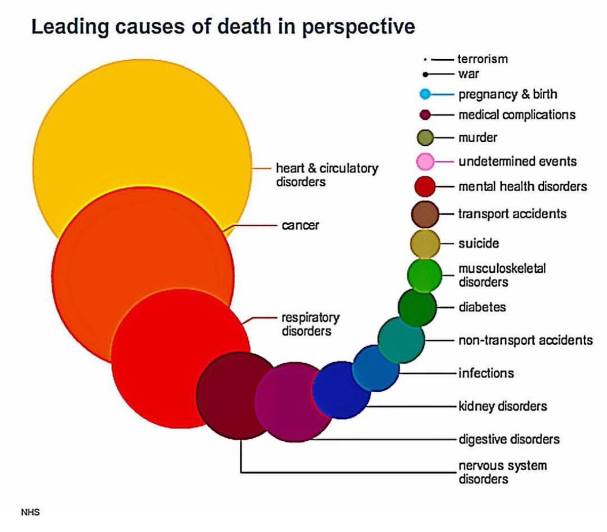 the statistics of deaths caused by smoking in the united states