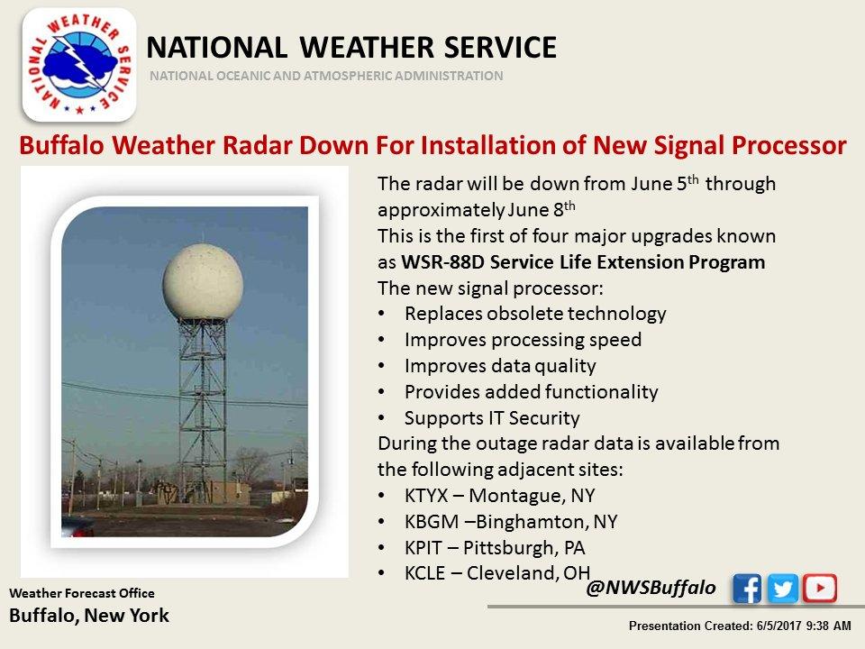 NWS Buffalo On Twitter The Buffalo NY Weather Radar Will Be - Nws buffalo radar