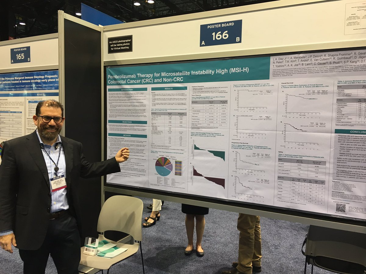 Memorial Sloan Kettering Cancer Center On Twitter Dr Luis Diaz Pembrolizumab Therapy For Microsatellite Instability High Msi H Colorectal Cancer Crc And Non Crc Poster 166 Asco17 Https T Co Vxmqmk8dth